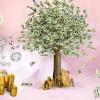 Bolluk, Bereket, Zenginlik ve Konfor Çalışma Planı